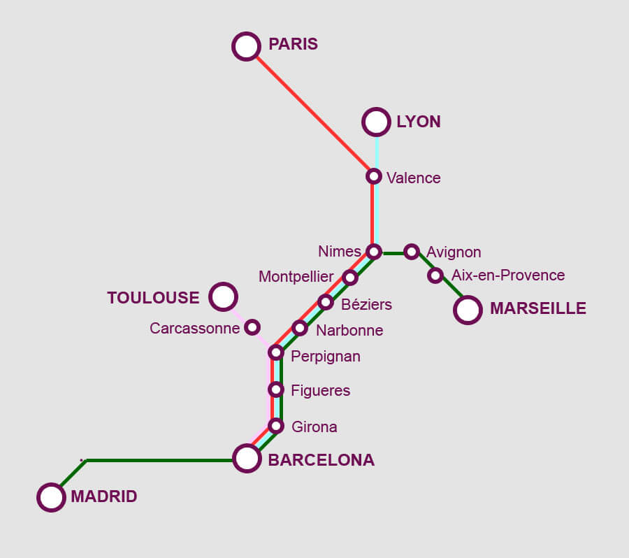Mapa del viaje en tren de Barcelona a Marsella