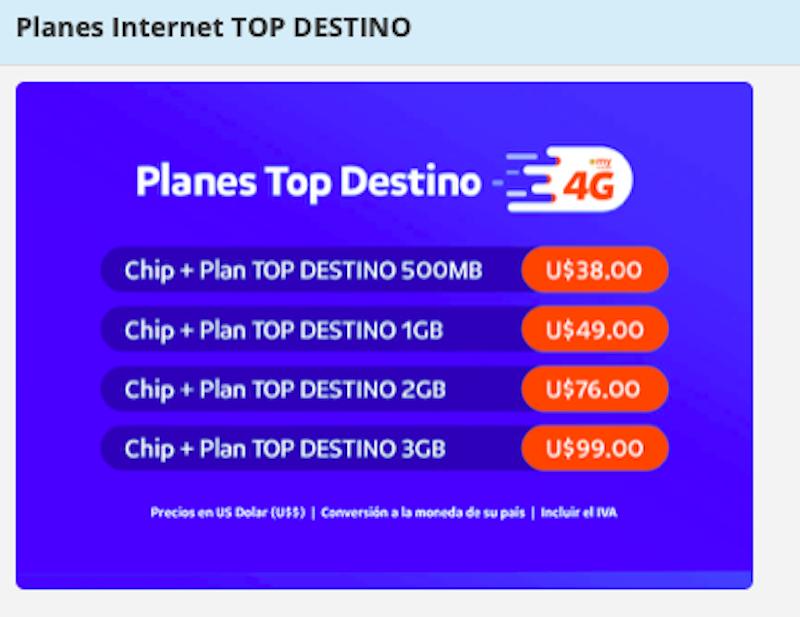Planes Internet - España